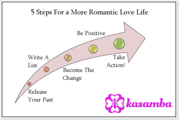 5 Steps For a More Romantic Love Life